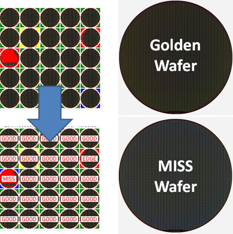 MISSING PATTERN   - Semiconductor Wafer Macro Defect Image - 1