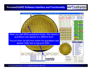 ProcessGuard Allows you to Inspect, View, and Image Multiple Layers of Each Semiconductor Wafer