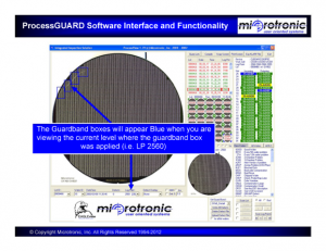 ProcessGuard Enables Defect Review Overlay and Guard Banding at Multiple Levels